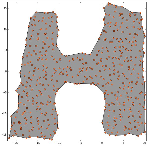 H_0.4_concave